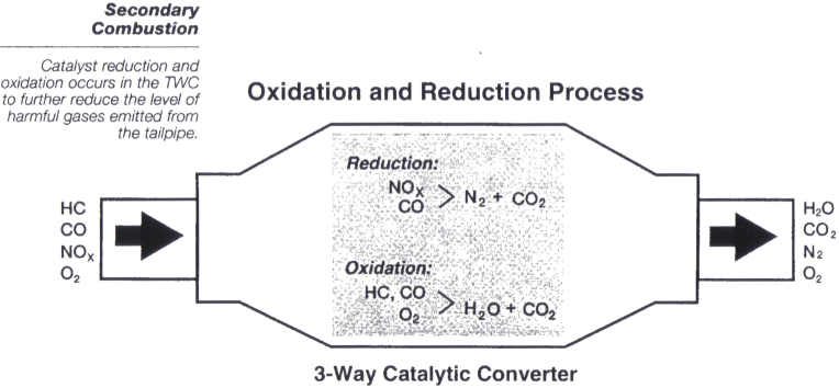 technology chemically recycling recover green recycled catalyst converters of automotive we platinum to scrap original by facility from the catalytic build revolutionizes powders group metal these recovery recycle